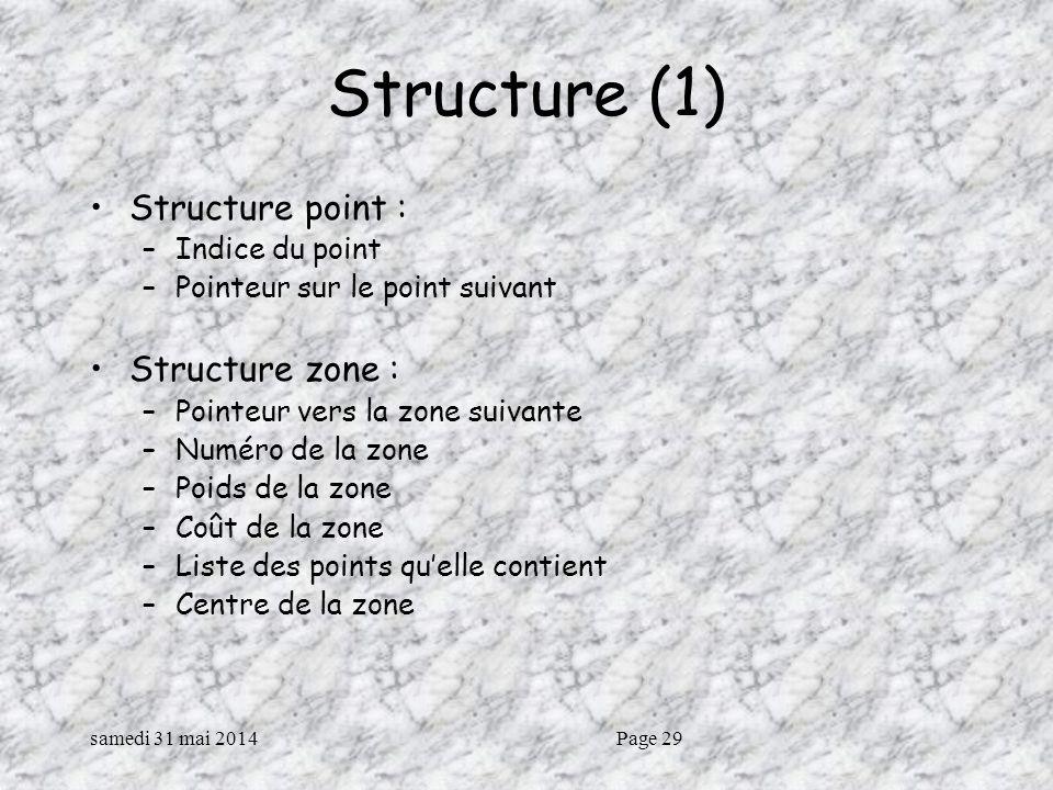 samedi 31 mai 2014Page 29 Structure (1) Structure point : –Indice du point –Pointeur sur le point suivant Structure zone : –Pointeur vers la zone suivante –Numéro de la zone –Poids de la zone –Coût de la zone –Liste des points quelle contient –Centre de la zone