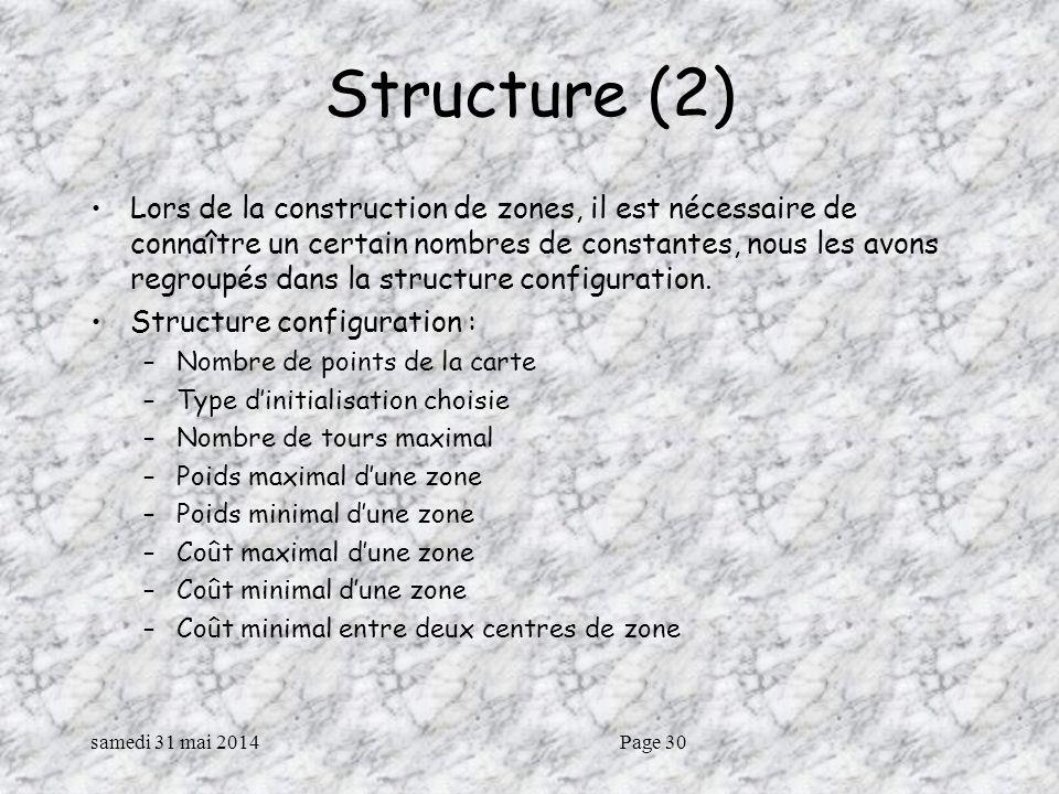 samedi 31 mai 2014Page 30 Structure (2) Lors de la construction de zones, il est nécessaire de connaître un certain nombres de constantes, nous les avons regroupés dans la structure configuration.