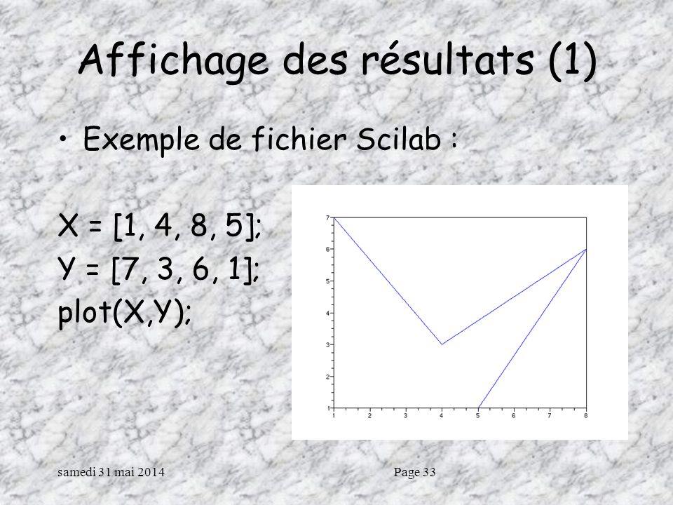 samedi 31 mai 2014Page 33 Affichage des résultats (1) Exemple de fichier Scilab : X = [1, 4, 8, 5]; Y = [7, 3, 6, 1]; plot(X,Y);