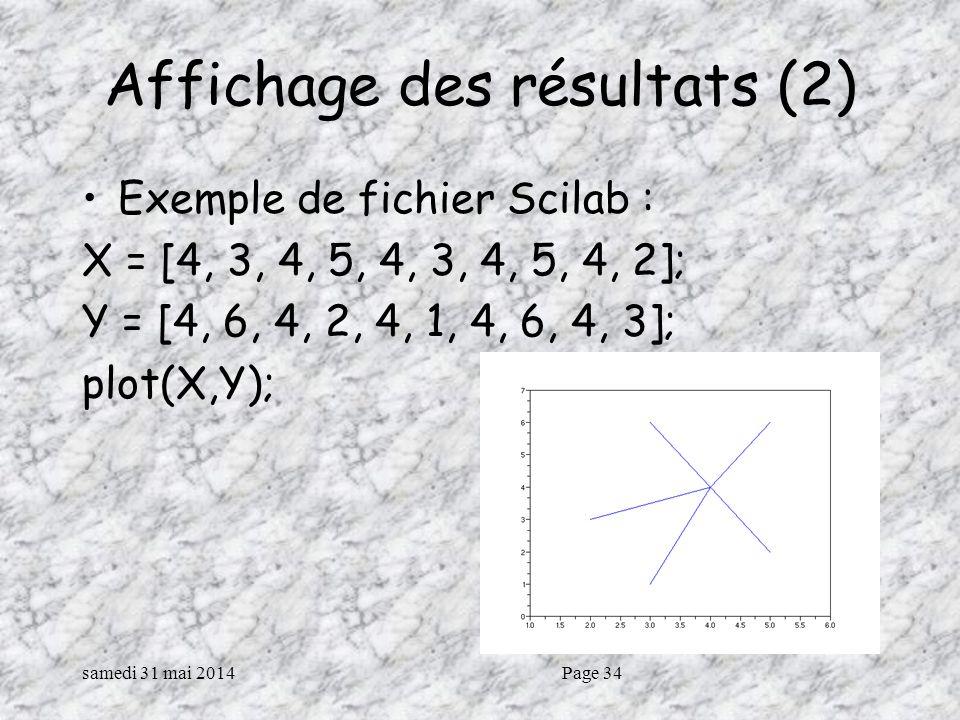 samedi 31 mai 2014Page 34 Affichage des résultats (2) Exemple de fichier Scilab : X = [4, 3, 4, 5, 4, 3, 4, 5, 4, 2]; Y = [4, 6, 4, 2, 4, 1, 4, 6, 4, 3]; plot(X,Y);