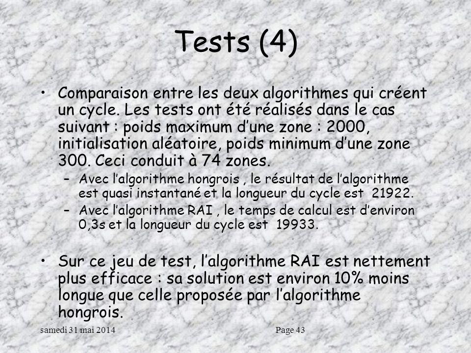 samedi 31 mai 2014Page 43 Tests (4) Comparaison entre les deux algorithmes qui créent un cycle.