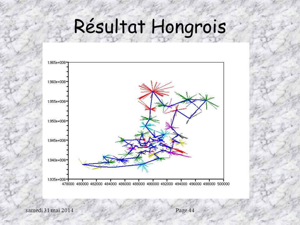 samedi 31 mai 2014Page 44 Résultat Hongrois
