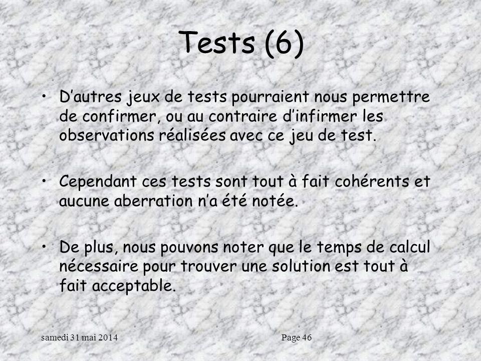 samedi 31 mai 2014Page 46 Tests (6) Dautres jeux de tests pourraient nous permettre de confirmer, ou au contraire dinfirmer les observations réalisées avec ce jeu de test.