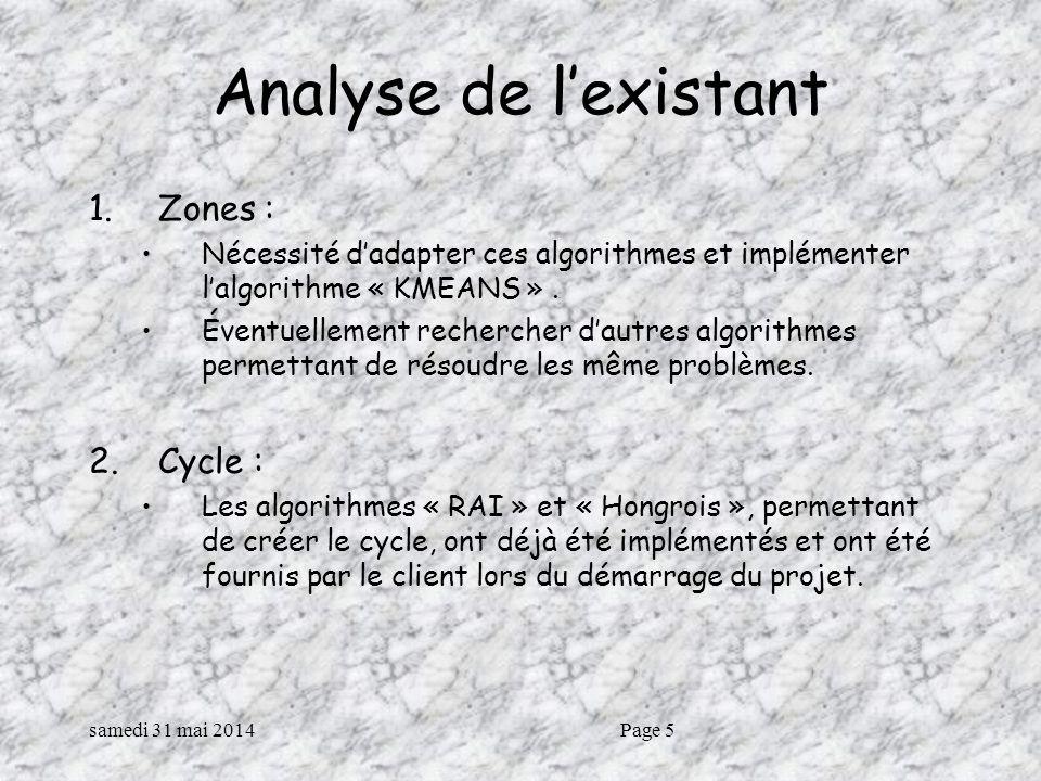 samedi 31 mai 2014Page 5 Analyse de lexistant 1.Zones : Nécessité dadapter ces algorithmes et implémenter lalgorithme « KMEANS ».