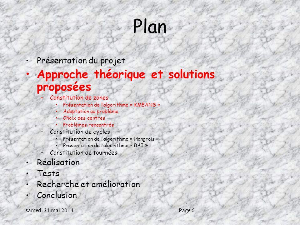 samedi 31 mai 2014Page 7 Constitution de zones Le but est de constituer des zones, cest-à-dire de regrouper des points proches, de manière à diminuer le nombre dentités manipulées lors de la constitution dun cycle.