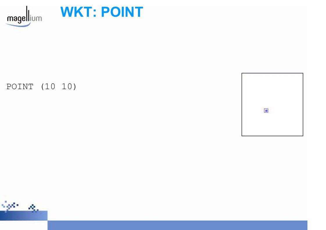 WKT: POINT POINT (10 10)