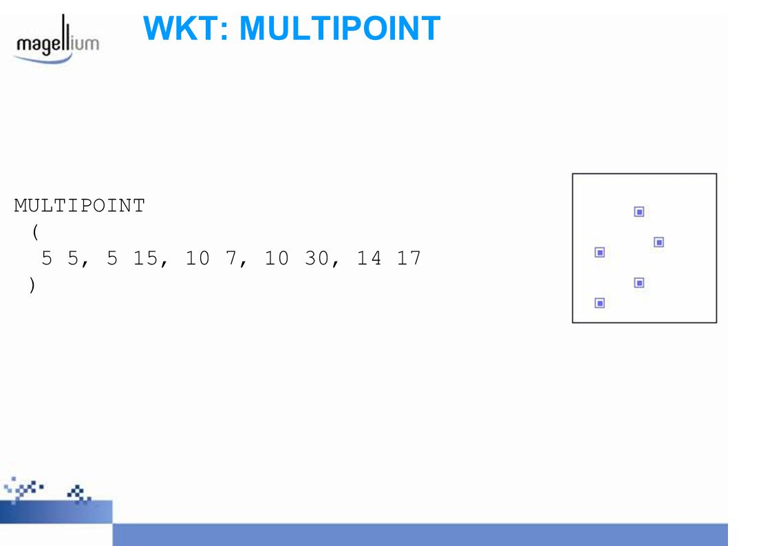 WKT: MULTIPOINT MULTIPOINT ( 5 5, 5 15, 10 7, 10 30, 14 17 )