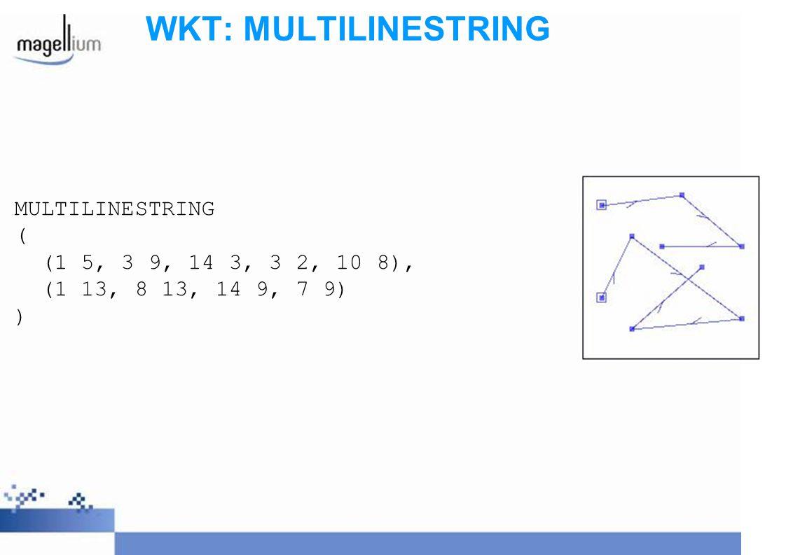 WKT: MULTILINESTRING MULTILINESTRING ( (1 5, 3 9, 14 3, 3 2, 10 8), (1 13, 8 13, 14 9, 7 9) )