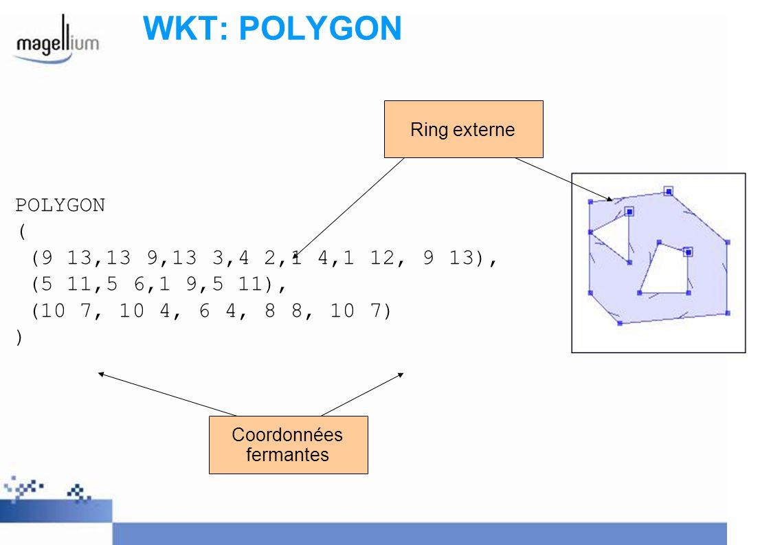 WKT: POLYGON POLYGON ( (9 13,13 9,13 3,4 2,1 4,1 12, 9 13), (5 11,5 6,1 9,5 11), (10 7, 10 4, 6 4, 8 8, 10 7) ) Coordonnées fermantes Ring externe