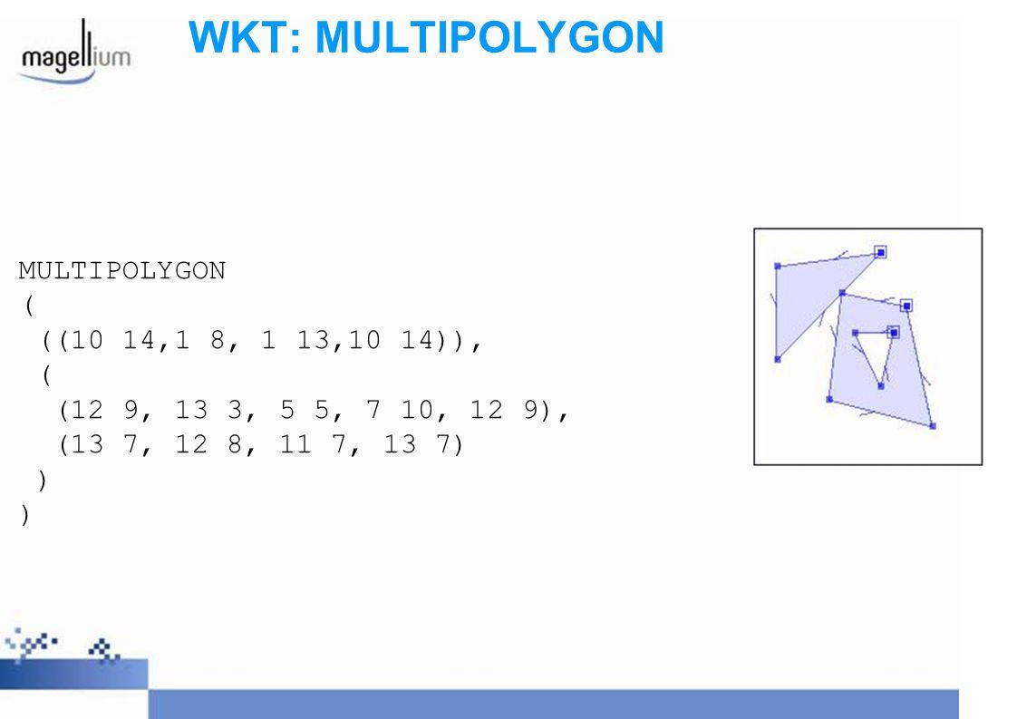 WKT: MULTIPOLYGON MULTIPOLYGON ( ((10 14,1 8, 1 13,10 14)), ( (12 9, 13 3, 5 5, 7 10, 12 9), (13 7, 12 8, 11 7, 13 7) )
