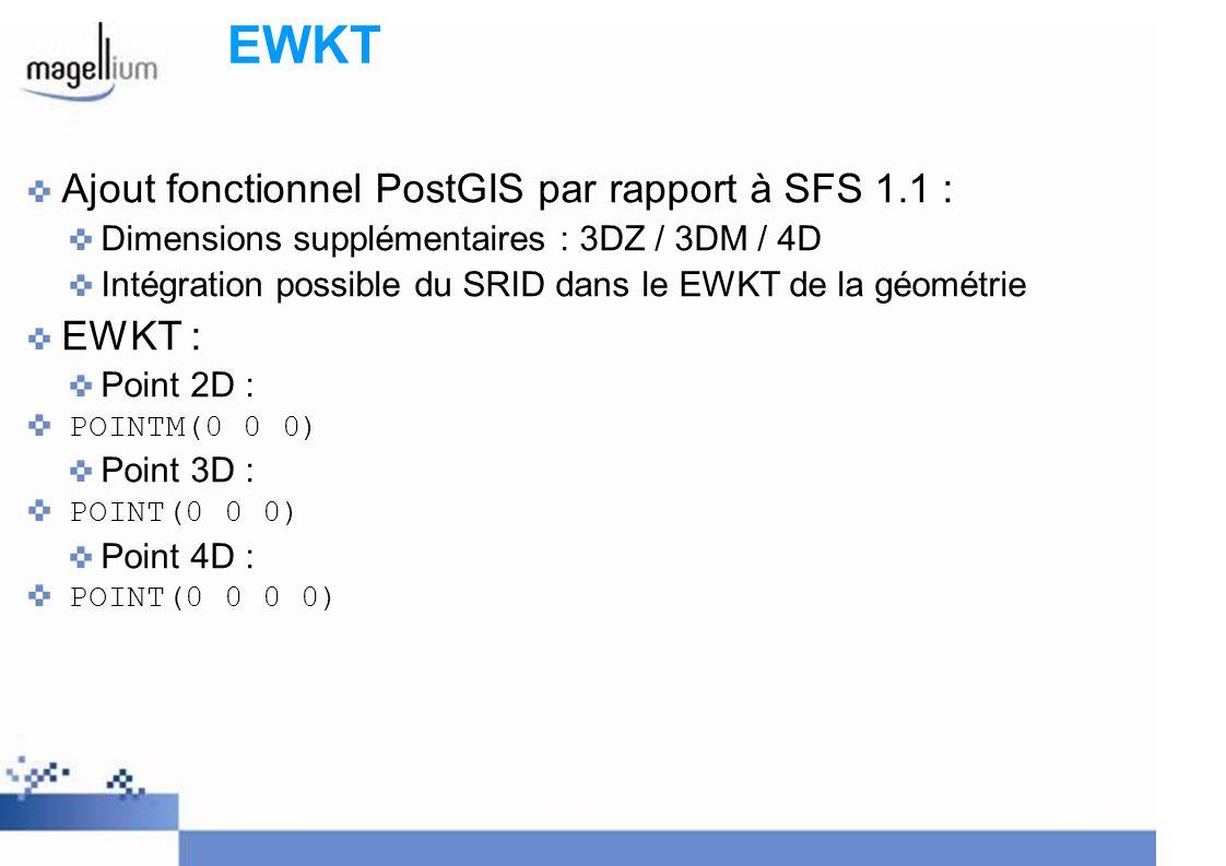 EWKT Ajout fonctionnel PostGIS par rapport à SFS 1.1 : Dimensions supplémentaires : 3DZ / 3DM / 4D Intégration possible du SRID dans le EWKT de la