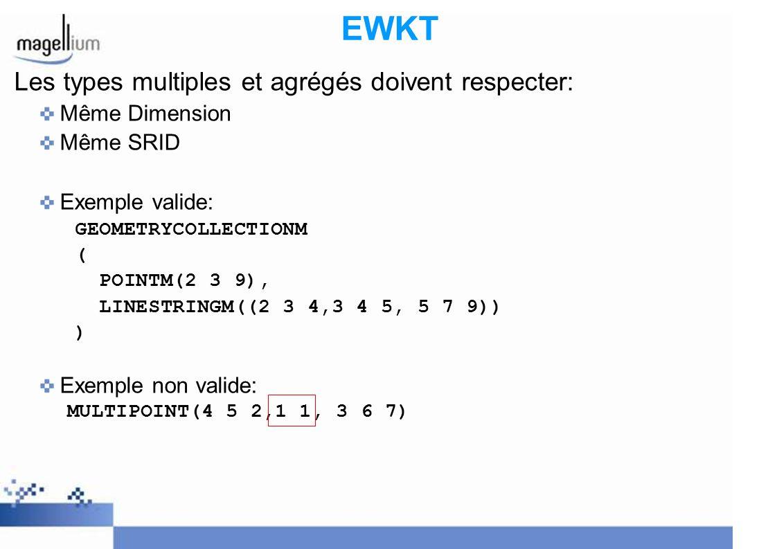 EWKT Les types multiples et agrégés doivent respecter: Même Dimension Même SRID Exemple valide: GEOMETRYCOLLECTIONM ( POINTM(2 3 9), LINESTRINGM((2 3