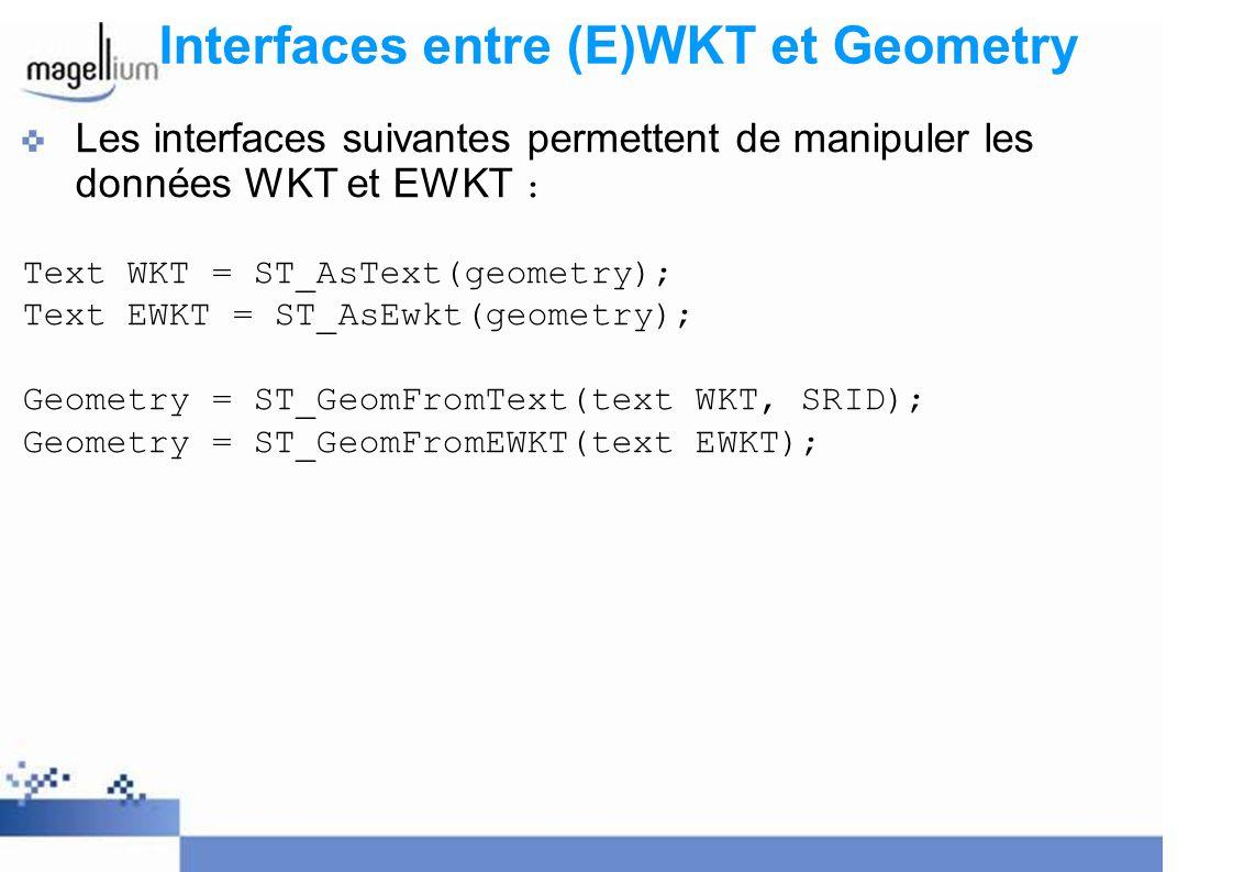 Interfaces entre (E)WKT et Geometry Les interfaces suivantes permettent de manipuler les données WKT et EWKT : Text WKT = ST_AsText(geometry); Text E