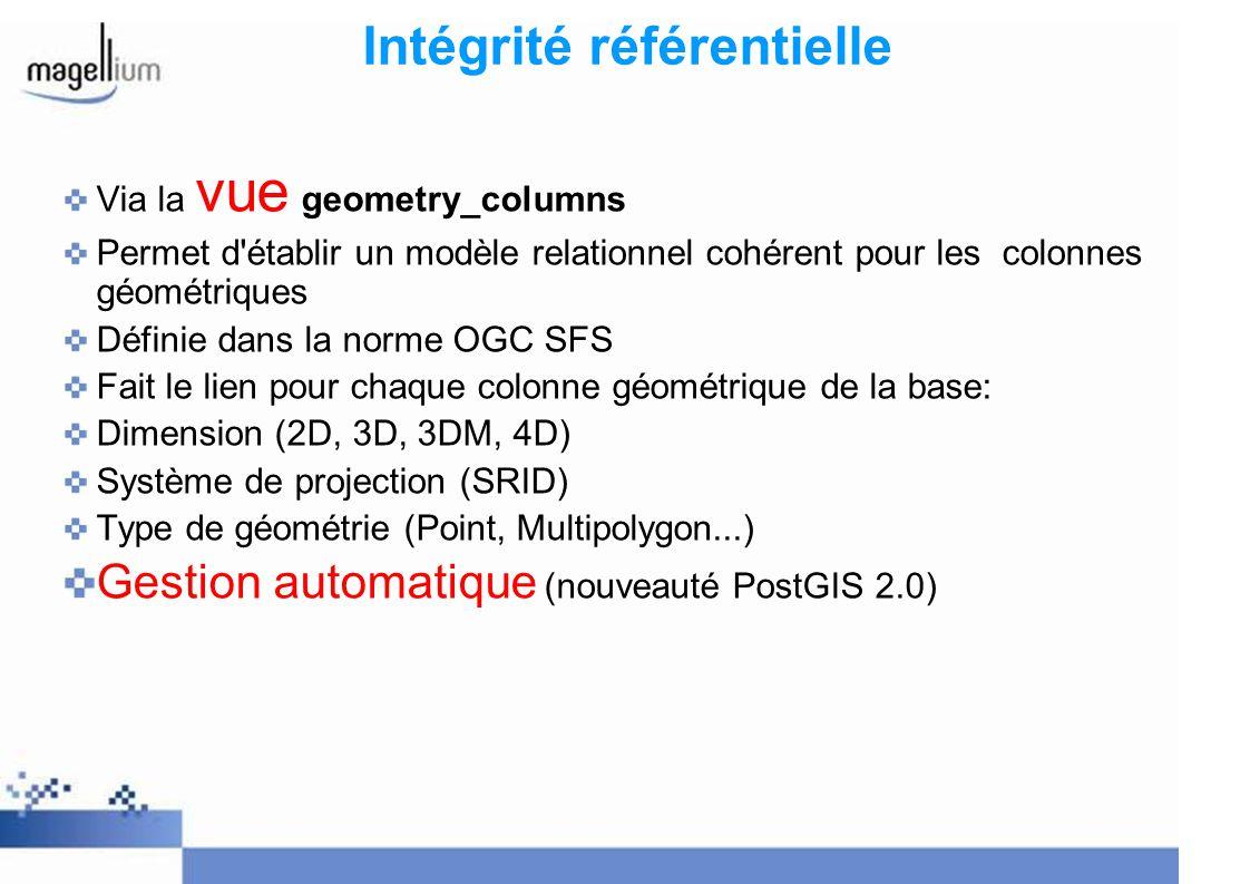 Intégrité référentielle Via la vue geometry_columns Permet d'établir un modèle relationnel cohérent pour les colonnes géométriques Définie dans