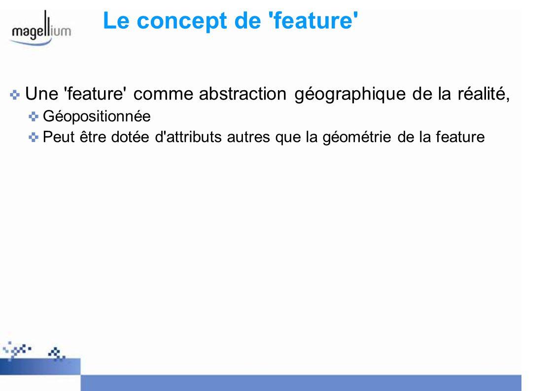 Le concept de 'feature' Une 'feature' comme abstraction géographique de la réalité, Géopositionnée Peut être dotée d'attributs autres que la géométrie