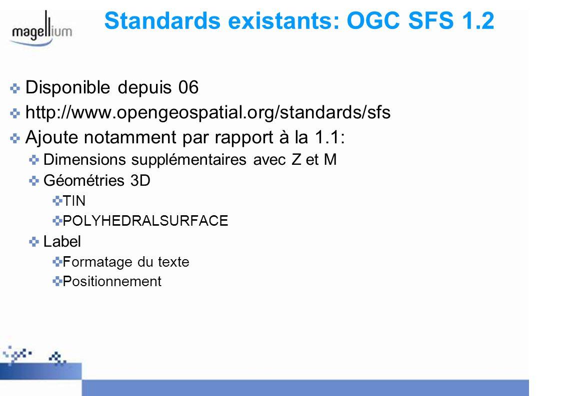 Standards existants: ISO SQL/MM Standard ISO Logique de stockage X Y [Z] [M] Types spatial additionel: Curve Pas de logique de types 3D natif Logique additionnelle Network et routing Représentation topologique Fonctions géographiques Nombreuses fonctionnalités spatiales additionnelles à OGC SFS URL d un draft ISO: http://domino.iec.ch/preview/ info_isoiec13249-3%7Bed3.0%7Den.pdf