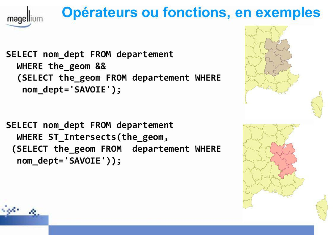 Opérateurs ou fonctions, en exemples SELECT nom_dept FROM departement WHERE the_geom && (SELECT the_geom FROM departement WHERE nom_dept='SAVOIE'); S