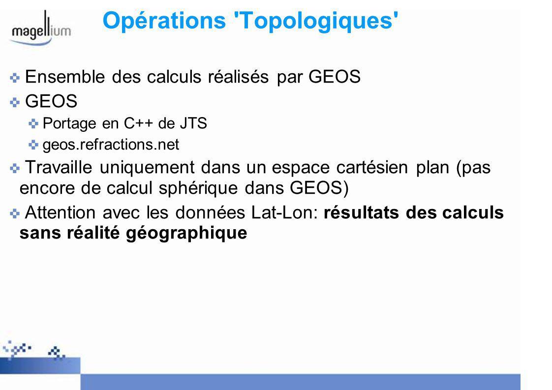 Opérations Topologiques Ensemble des calculs réalisés par GEOS GEOS Portage en C++ de JTS geos.refractions.net Travaille uniquement dans un espace cartésien plan (pas encore de calcul sphérique dans GEOS) Attention avec les données Lat-Lon: résultats des calculs sans réalité géographique