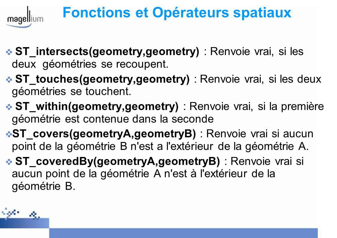 Fonctions et Opérateurs spatiaux (suite) ST_crosses(geometry,geometry) : Renvoie vrai, si les deux géométries ont certains points de leurs intérieurs en commun, mais pas tous.