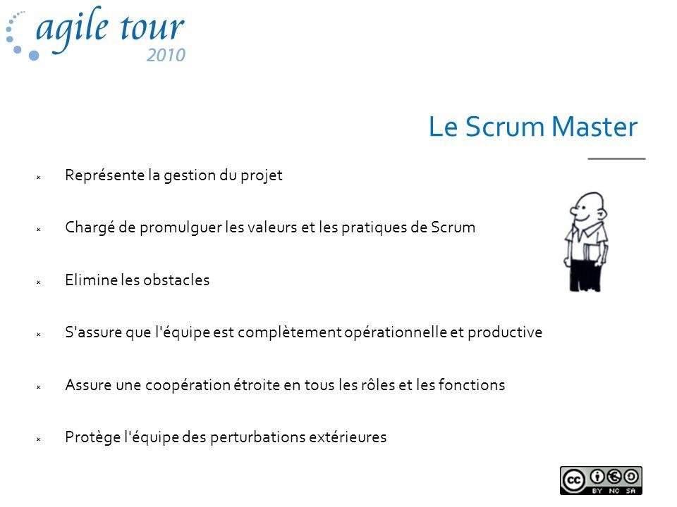 Le Scrum Master Représente la gestion du projet Chargé de promulguer les valeurs et les pratiques de Scrum Elimine les obstacles S'assure que l'équipe