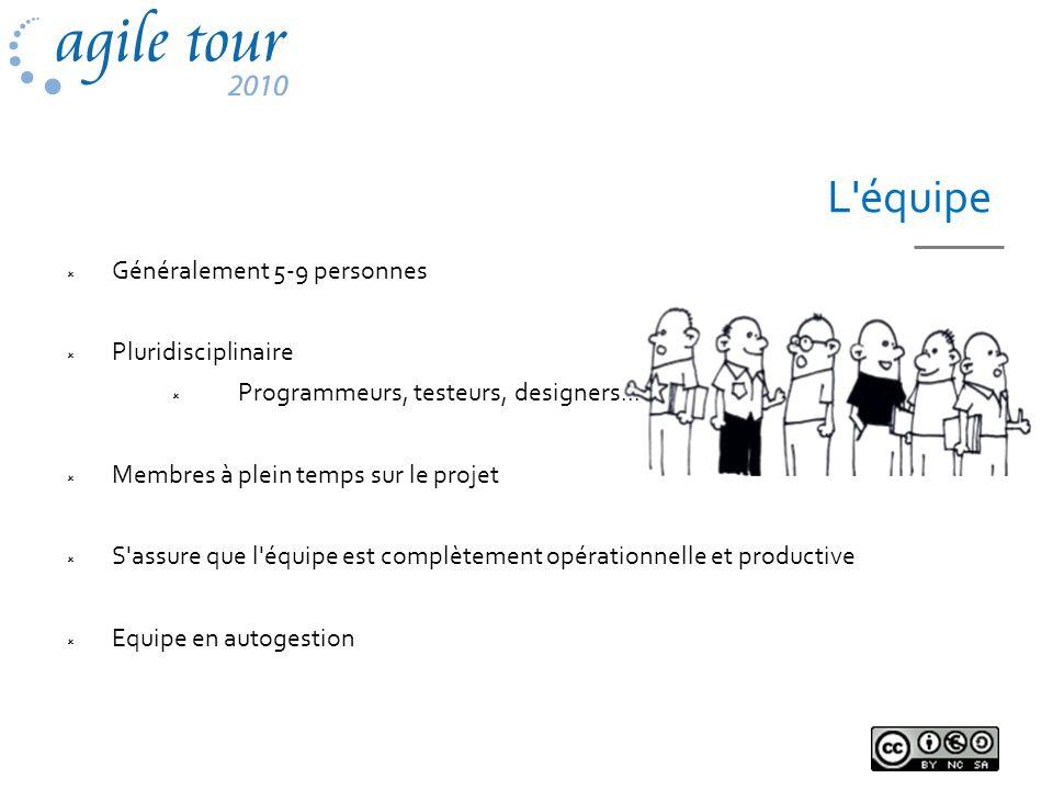 L'équipe Généralement 5-9 personnes Pluridisciplinaire Programmeurs, testeurs, designers... Membres à plein temps sur le projet S'assure que l'équipe