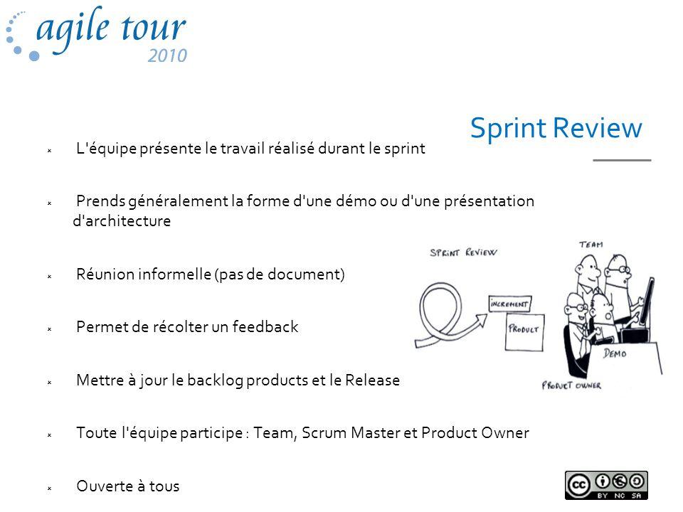 Sprint Review L'équipe présente le travail réalisé durant le sprint Prends généralement la forme d'une démo ou d'une présentation d'architecture Réuni