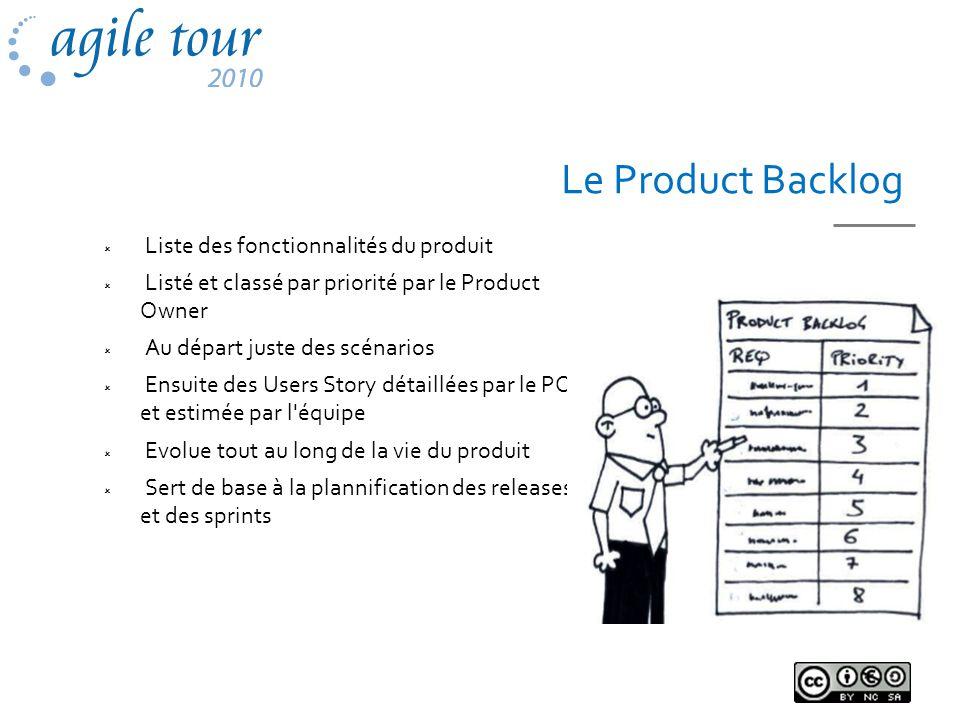Le Product Backlog Liste des fonctionnalités du produit Listé et classé par priorité par le Product Owner Au départ juste des scénarios Ensuite des Us