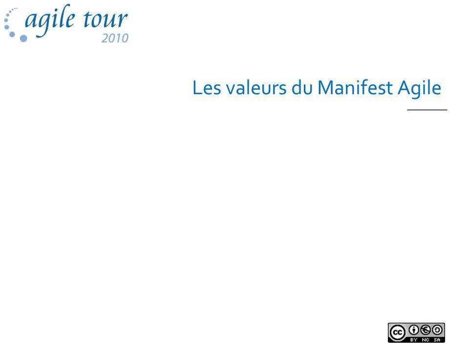 Les valeurs du Manifest Agile