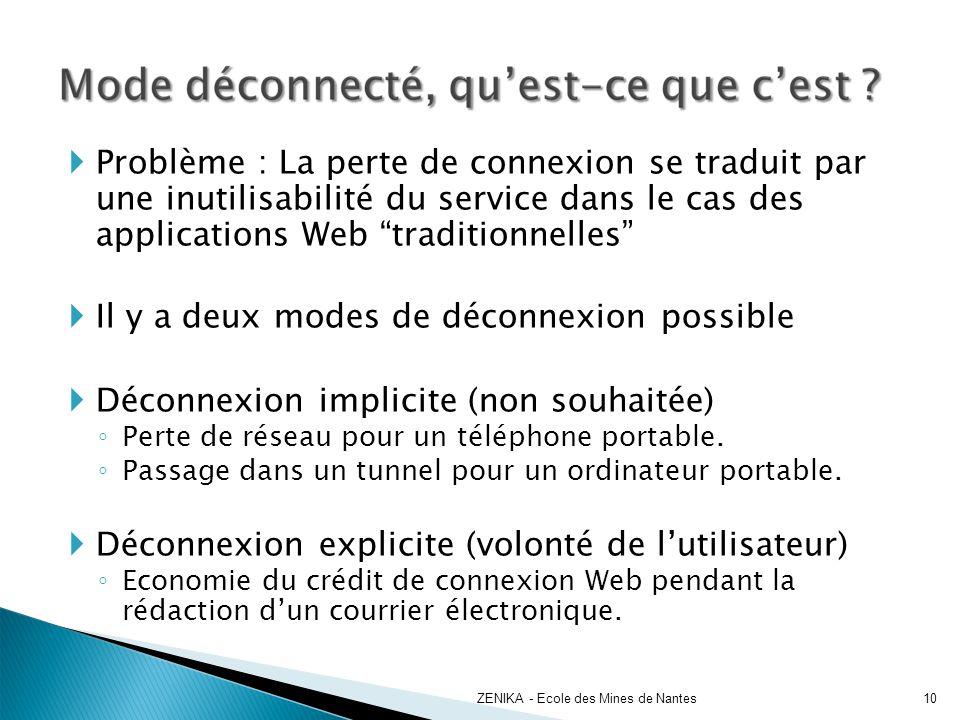 Problème : La perte de connexion se traduit par une inutilisabilité du service dans le cas des applications Web traditionnelles Il y a deux modes de d