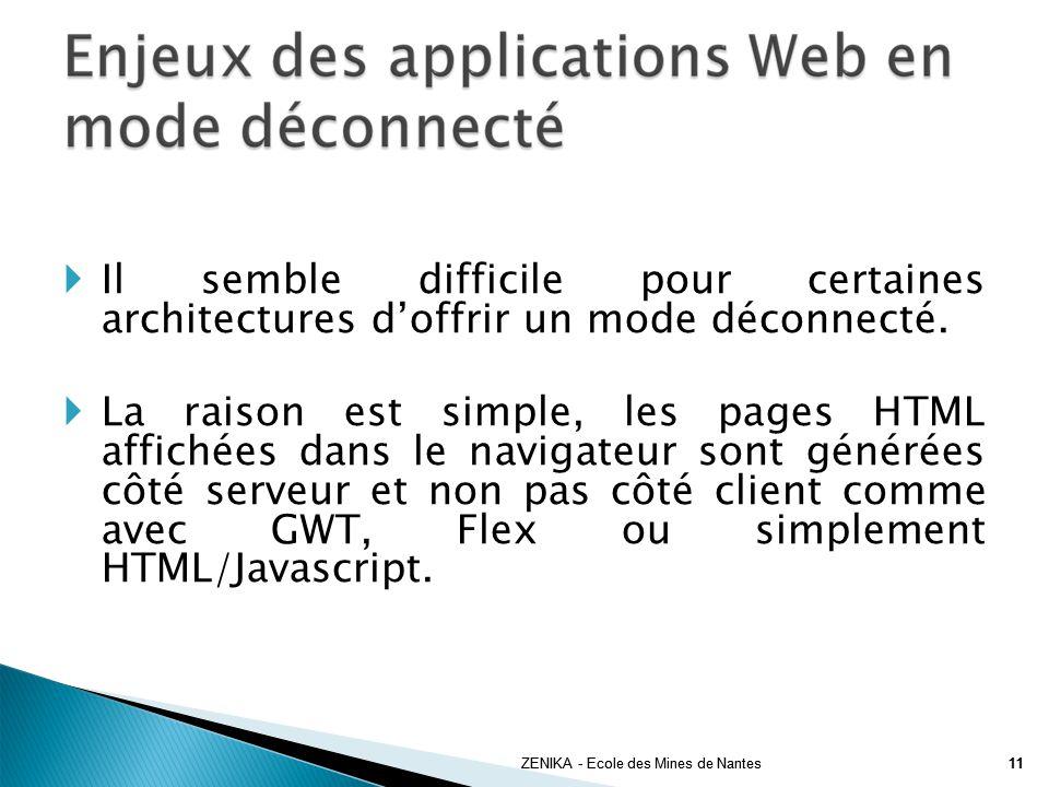 Il semble difficile pour certaines architectures doffrir un mode déconnecté. La raison est simple, les pages HTML affichées dans le navigateur sont gé