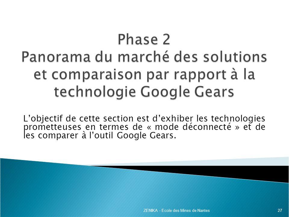 Lobjectif de cette section est dexhiber les technologies prometteuses en termes de « mode déconnecté » et de les comparer à loutil Google Gears. ZENIK