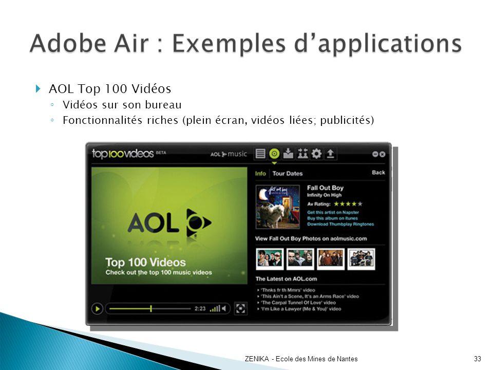 AOL Top 100 Vidéos Vidéos sur son bureau Fonctionnalités riches (plein écran, vidéos liées; publicités) ZENIKA - Ecole des Mines de Nantes33
