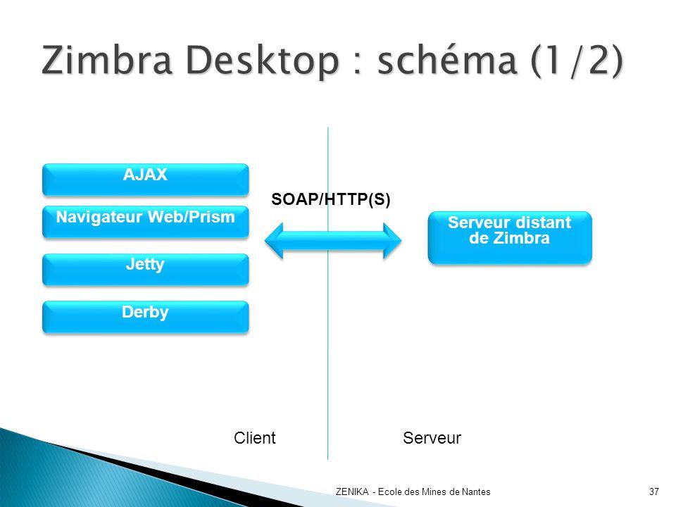 Zimbra Desktop : schéma (1/2) 37 ZENIKA - Ecole des Mines de Nantes ClientServeur AJAX Navigateur Web/Prism Jetty Derby Serveur distant de Zimbra SOAP