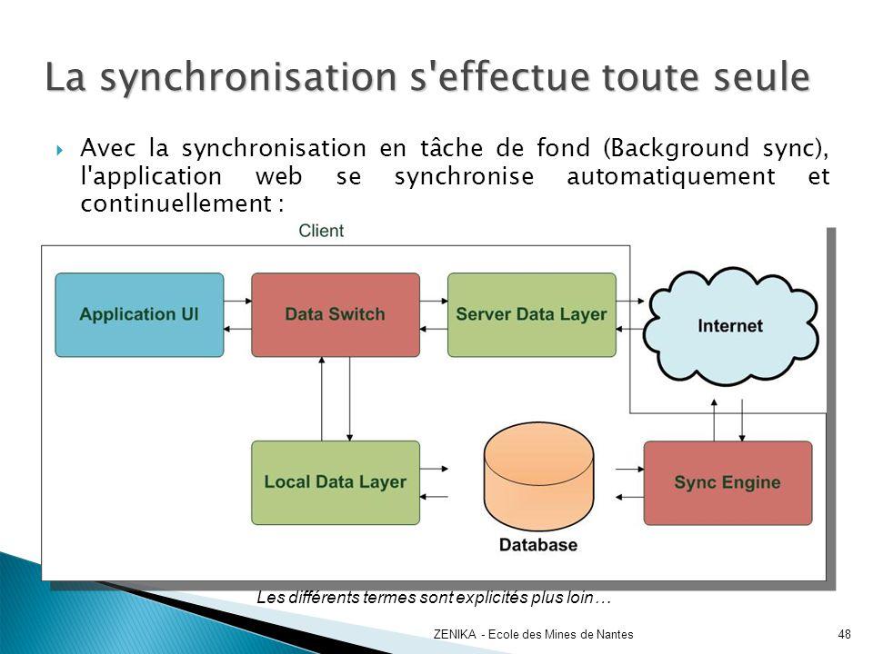La synchronisation s'effectue toute seule Avec la synchronisation en tâche de fond (Background sync), l'application web se synchronise automatiquement