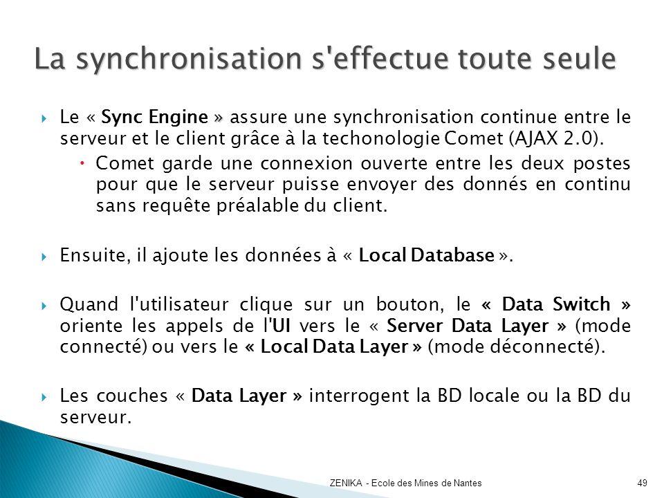 La synchronisation s'effectue toute seule » Le « Sync Engine » assure une synchronisation continue entre le serveur et le client grâce à la techonolog