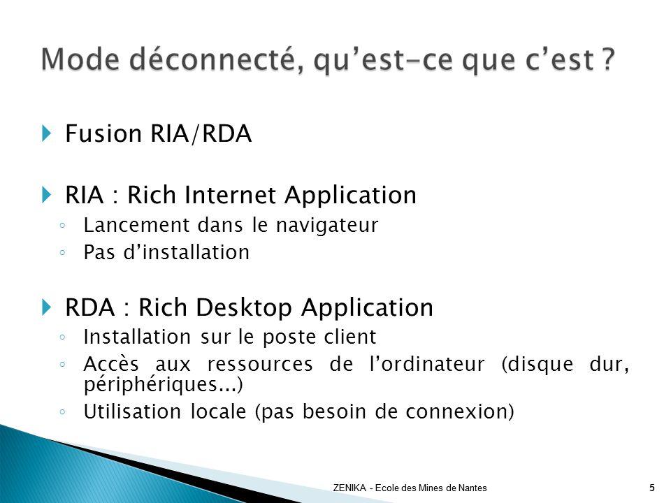 Exemples de technologies RIA Adobe Flash Animations 3D Google Web Toolkit Composants graphiques avancés Boutons Editeur de texte ZENIKA - Ecole des Mines de Nantes6