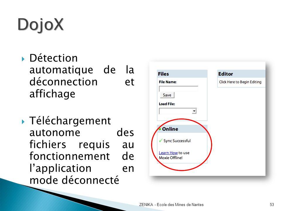 DojoX ZENIKA - Ecole des Mines de Nantes Détection automatique de la déconnection et affichage Téléchargement autonome des fichiers requis au fonction