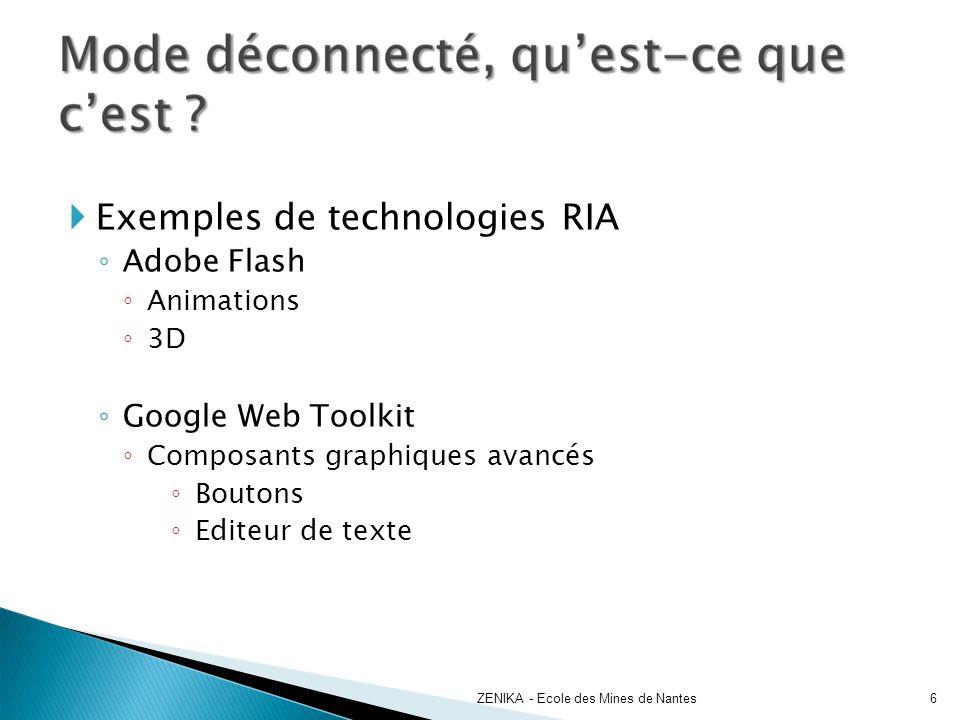 Exemples de technologies RIA Adobe Flash Animations 3D Google Web Toolkit Composants graphiques avancés Boutons Editeur de texte ZENIKA - Ecole des Mi