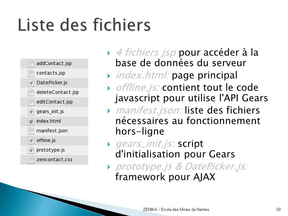 Liste des fichiers ZENIKA - Ecole des Mines de Nantes60 4 fichiers jsp pour accéder à la base de données du serveur index.html: page principal offline