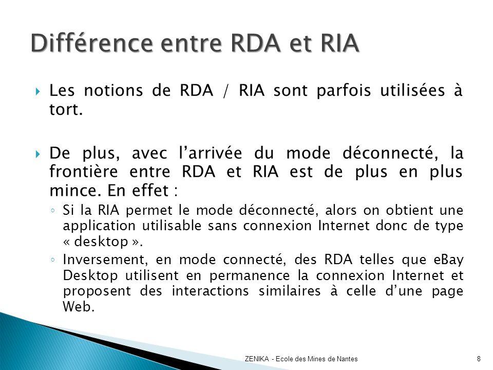 Zimbra Desktop : mode déconnecté 39ZENIKA - Ecole des Mines de Nantes En mode connecté, Zimbra Desktop se synchronise avec le serveur distant afin de mettre à jour les données (mails, contacts…).