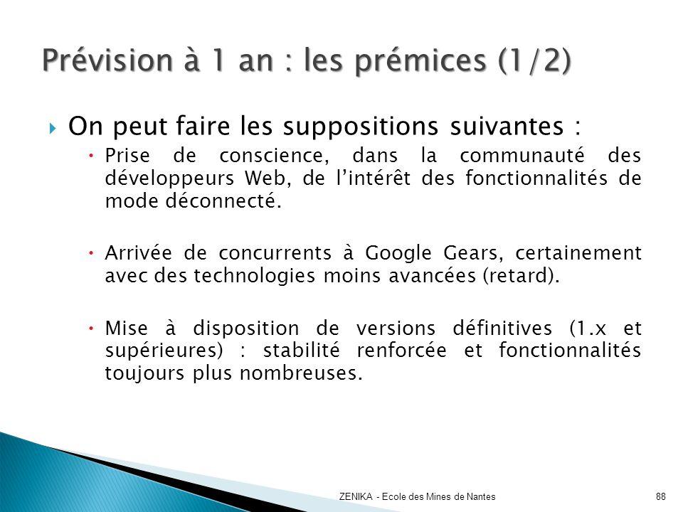 Prévision à 1 an : les prémices (1/2) ZENIKA - Ecole des Mines de Nantes88 On peut faire les suppositions suivantes : Prise de conscience, dans la com
