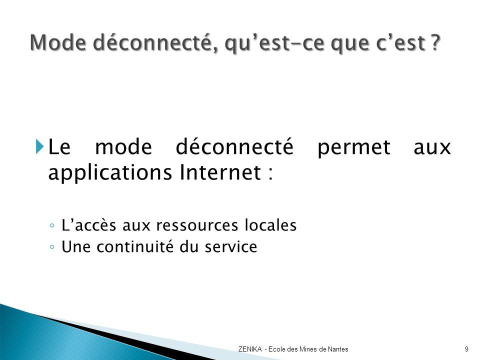 Le mode déconnecté permet aux applications Internet : Laccès aux ressources locales Une continuité du service ZENIKA - Ecole des Mines de Nantes9
