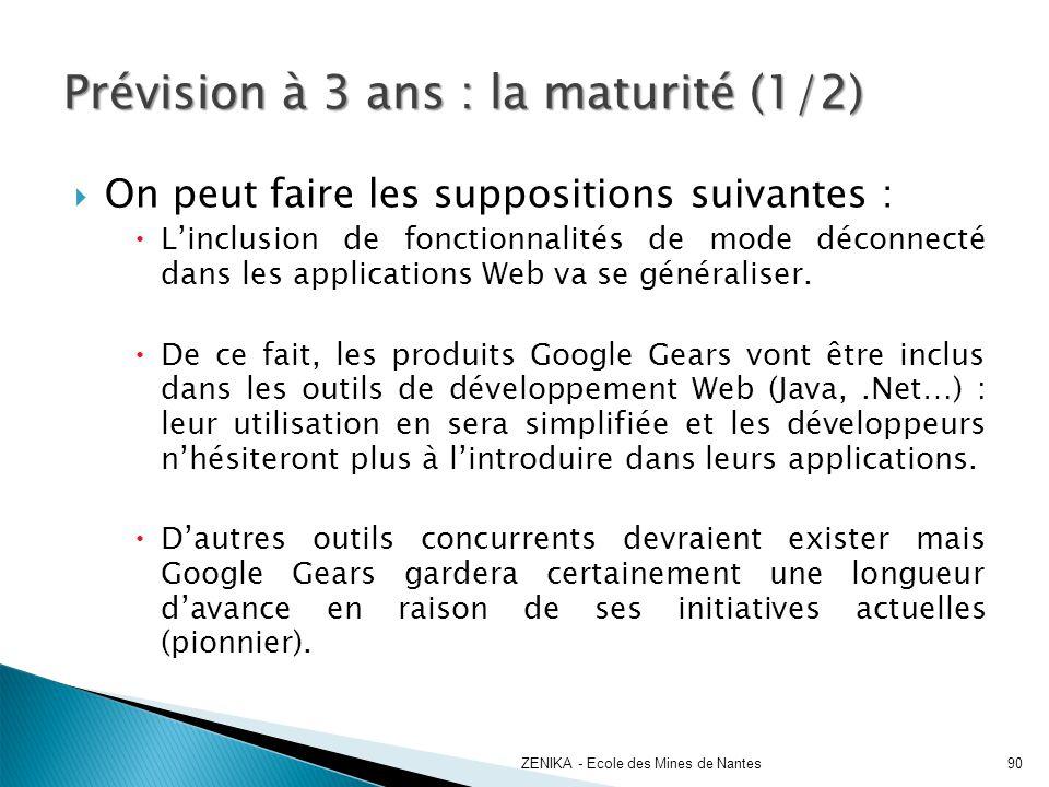 Prévision à 3 ans : la maturité (1/2) ZENIKA - Ecole des Mines de Nantes90 On peut faire les suppositions suivantes : Linclusion de fonctionnalités de