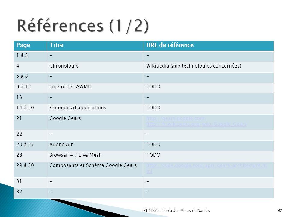 PageTitreURL de référence 1 à 3-- 4ChronologieWikipédia (aux technologies concernées) 5 à 8-- 9 à 12Enjeux des AWMDTODO 13-- 14 à 20Exemples dapplicat