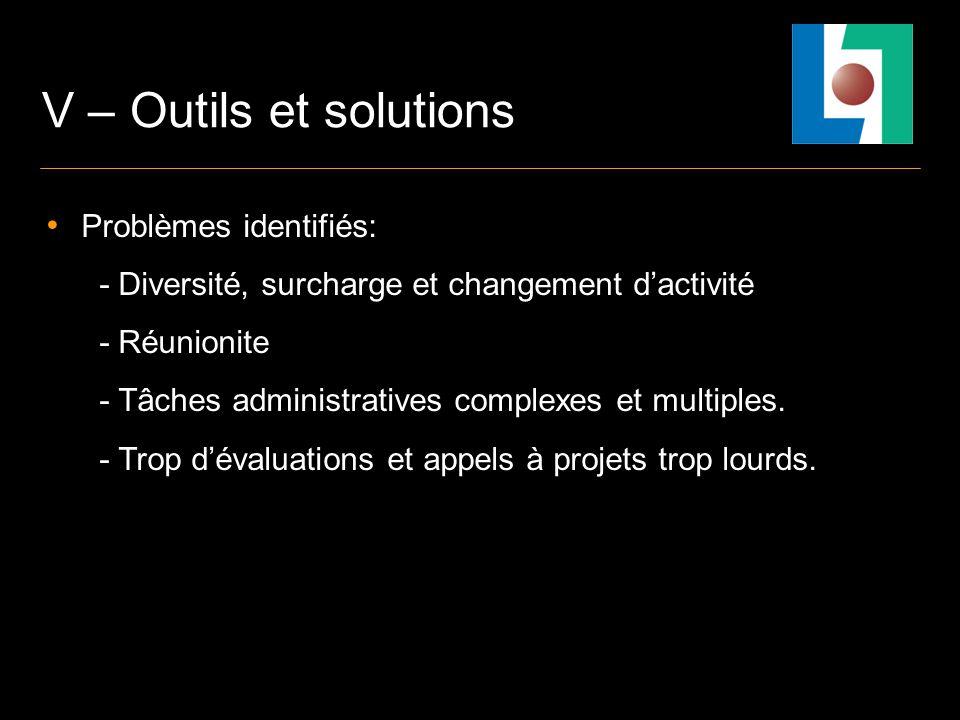 V – Outils et solutions Problèmes identifiés: - Diversité, surcharge et changement dactivité - Réunionite - Tâches administratives complexes et multiples.