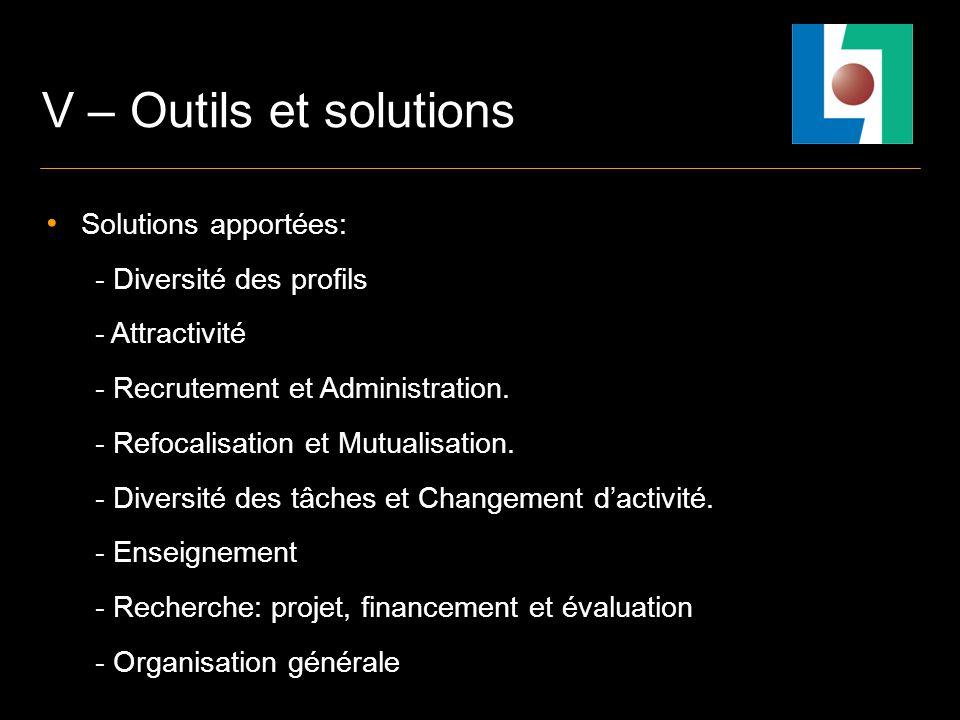 V – Outils et solutions Solutions apportées: - Diversité des profils - Attractivité - Recrutement et Administration.