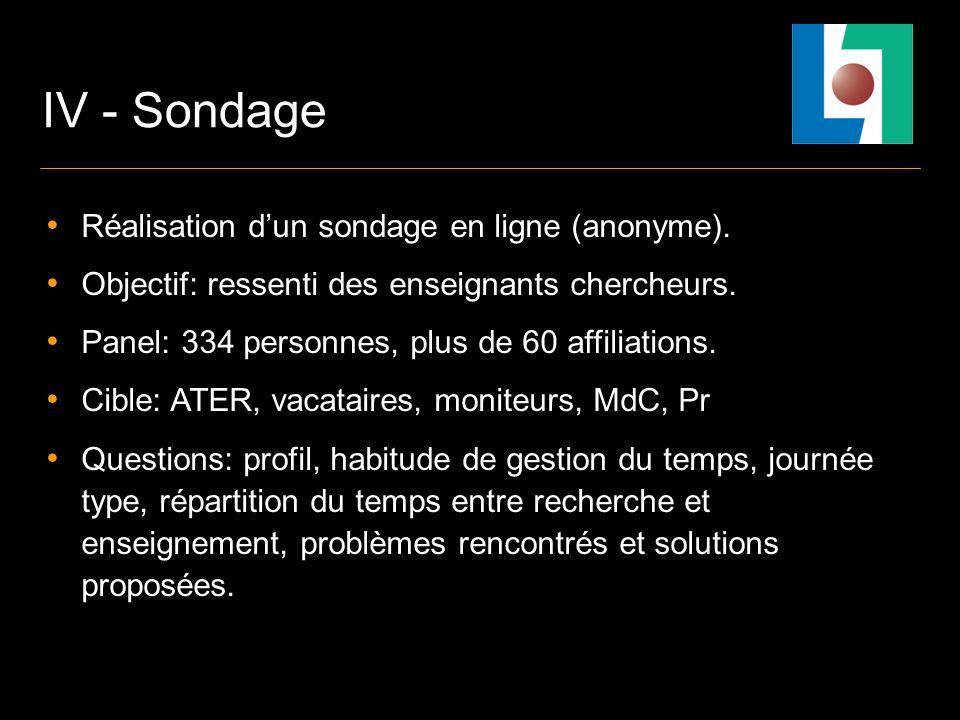 IV - Sondage Réalisation dun sondage en ligne (anonyme).
