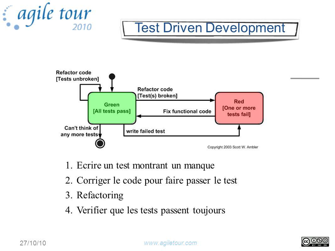www.agiletour.com 27/10/10 1.Ecrire un test montrant un manque 2.Corriger le code pour faire passer le test 3.Refactoring 4.Verifier que les tests passent toujours Test Driven Development