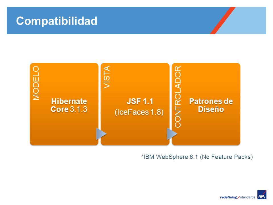 Pour personnaliser le pied de page « Lieu - date »: Affichage / En-tête et pied de page Personnaliser la zone date et pieds de page, Cliquer sur appliquer partout Encombrement maximum du logotype depuis le bord inférieur droit de la page (logo placé à 2/3X du bord; X = logotype) Compatibilidad MODELO Hibernate Core 3.1.3 VISTA JSF 1.1 (IceFaces 1.8) CONTROLADOR Patrones de Diseño *IBM WebSphere 6.1 (No Feature Packs)