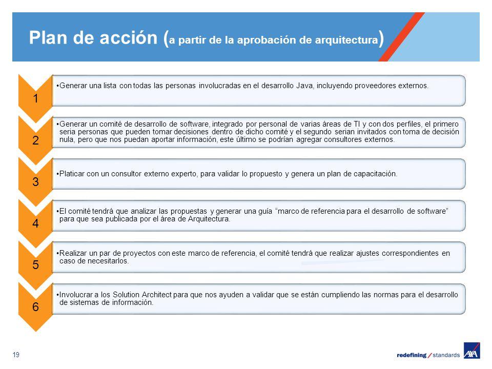 Pour personnaliser le pied de page « Lieu - date »: Affichage / En-tête et pied de page Personnaliser la zone date et pieds de page, Cliquer sur appliquer partout Encombrement maximum du logotype depuis le bord inférieur droit de la page (logo placé à 2/3X du bord; X = logotype) 19 Plan de acción ( a partir de la aprobación de arquitectura ) 1 Generar una lista con todas las personas involucradas en el desarrollo Java, incluyendo proveedores externos.